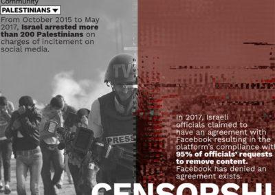 Online Censorship (credit VP)
