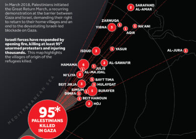 Gaza Return March (Credit: Visualizing Palestine)