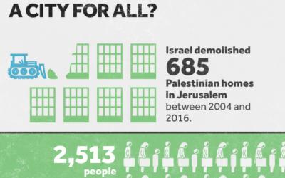 Home Demolitions In Jerusalem (Credit: Visualizing Palestine)
