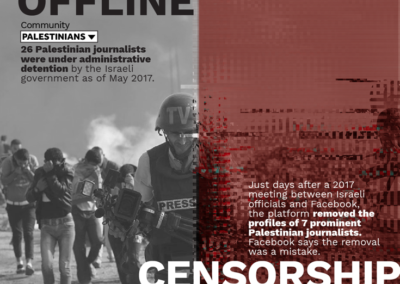 Online Censorship (Credit: Visualizing Palestine)